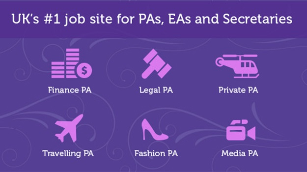 Retaining our position as #1 job site for PAs and EAs in 2015